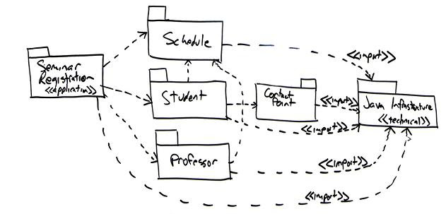 Wiring Diagram Database  Creating A Web Diagram Is A Tool For