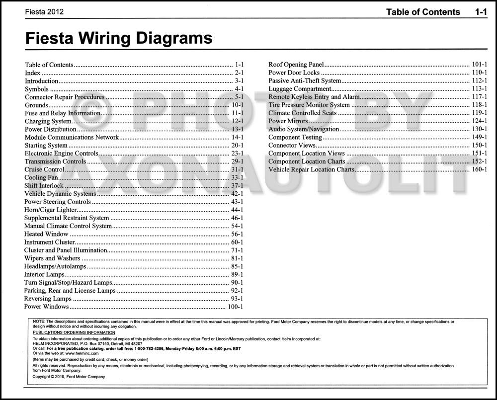 Aamidis Blogspot Com  Ford Fiesta Mk7 Ecu Wiring Diagram