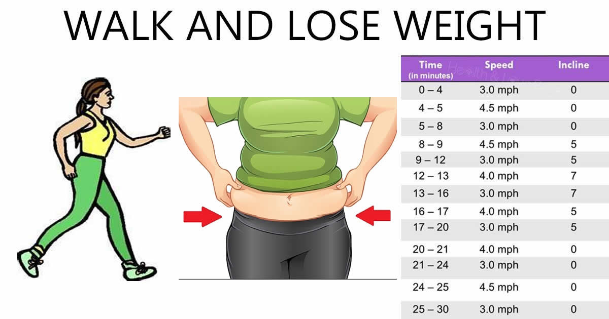HOW MANY STEPS A DAY CAN HELP YOU LOSE WEIGHT - SW Ideas