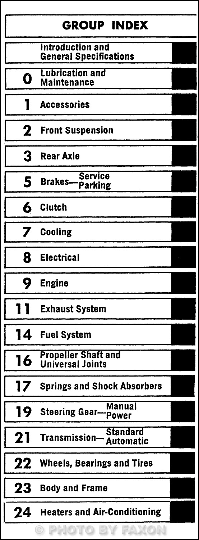 Diagram 1970 Dodge Charger Wiring Diagram 16 Mb New Update December 17 2020 Full Version Hd Quality Wiring Diagram Coolwiring Venditabirraartigianale It