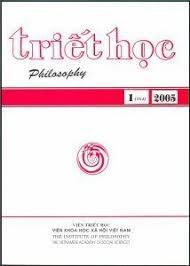 Danh mục tạp chí Triết học số 1 (176) năm 2006