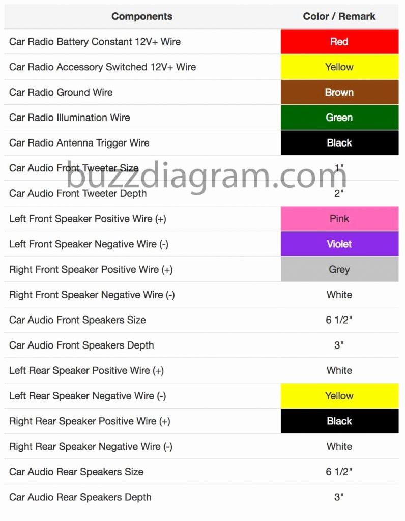 97 Camry Radio Wiring Diagram Wiring Diagram Fix Fix Lechicchedimammavale It