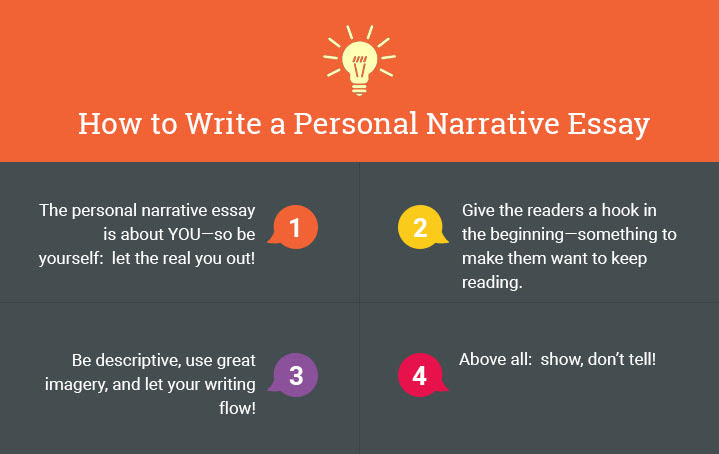 how to write a personal narrative essay use
