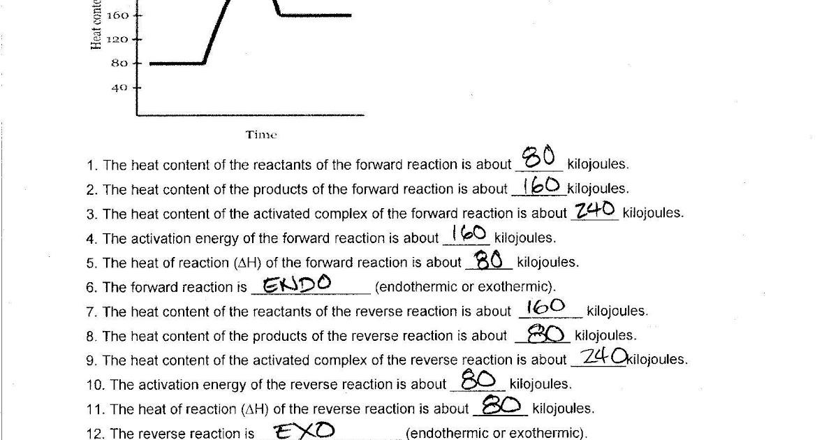 Phase Diagram Worksheet Answers
