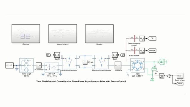 Matlab simulink single phase induction motor