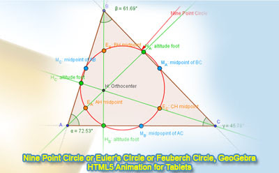 Dynamic Geometry: Nine Point Circle or Euler's Circle or Feuerbach Circle of a Triangle. HTML5 Animation for Tablets (iPad, Nexus..)