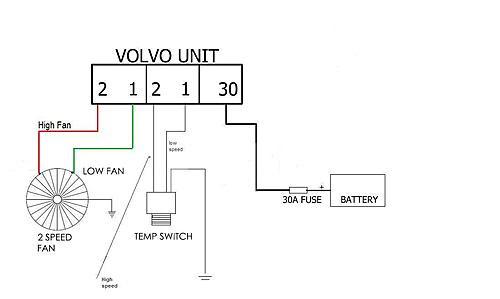 Download Schema Jeep Tj Electric Fan Wire Diagram Full Hd Version Ukworkwear Kinggo Fr