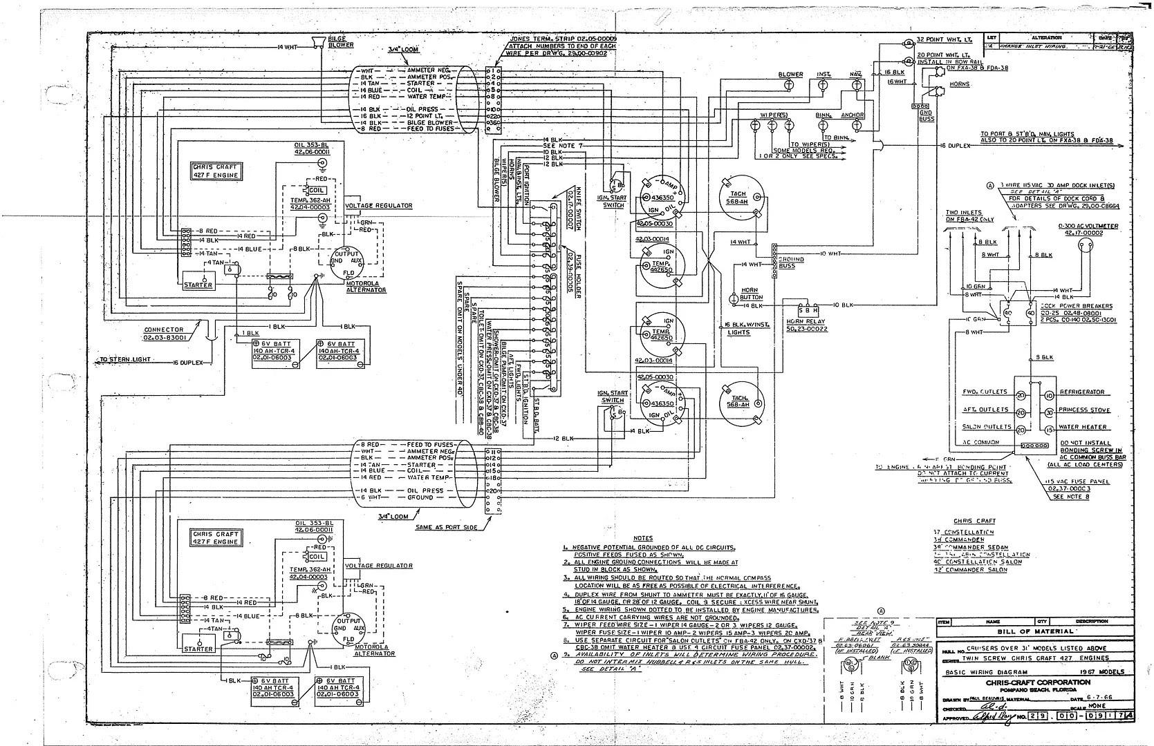 Diagram 1996 Lowe Boat Wiring Diagram Full Version Hd Quality Wiring Diagram Premierewiringm Repni It
