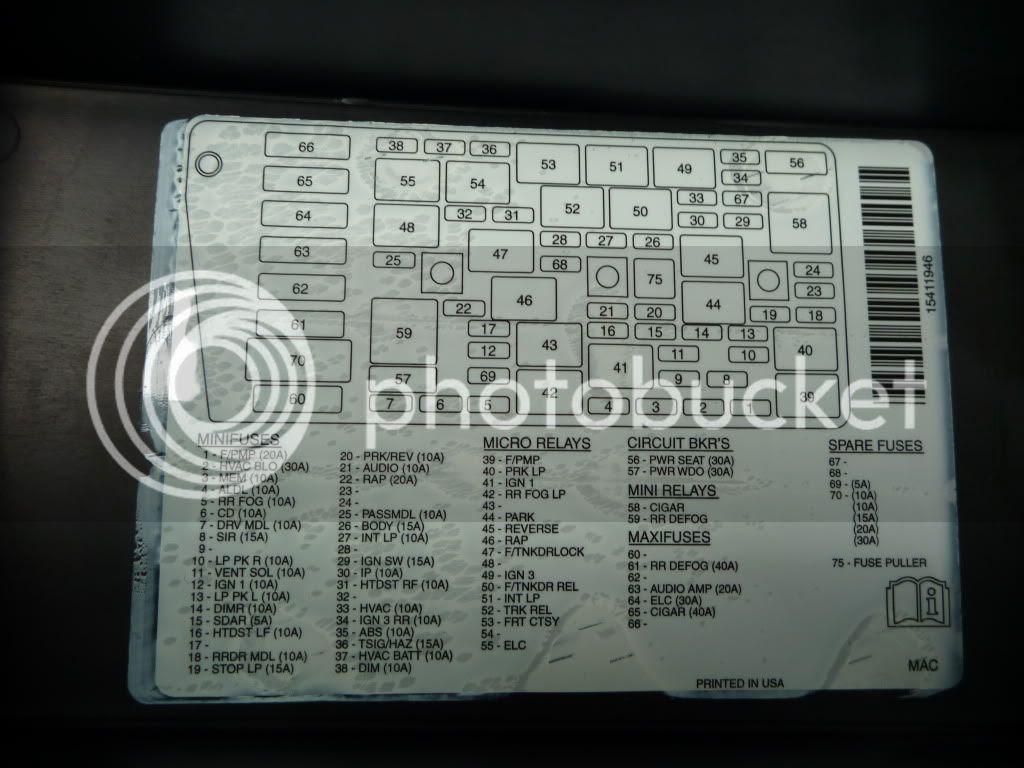 31 2000 Pontiac Bonneville Fuse Box Diagram - Wire Diagram ...