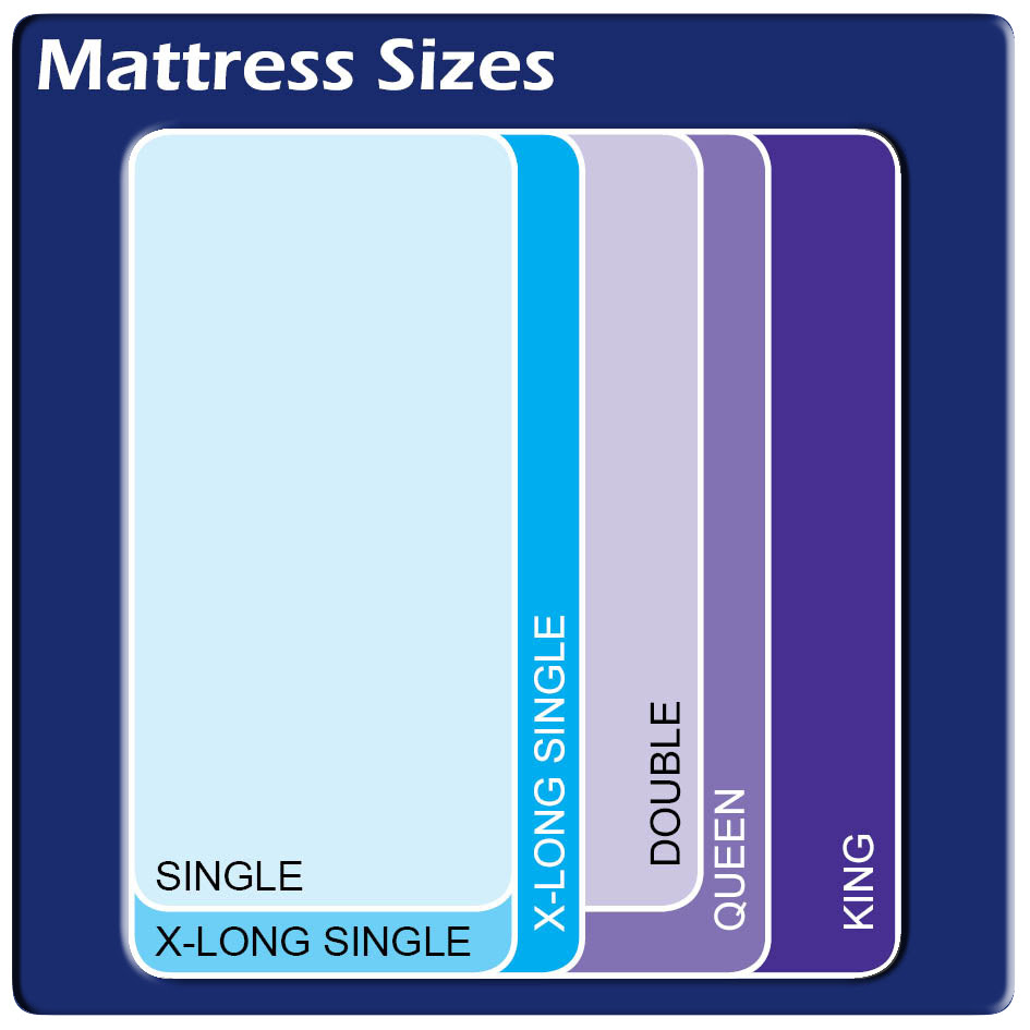 Bed Dimensions Chart Canada
