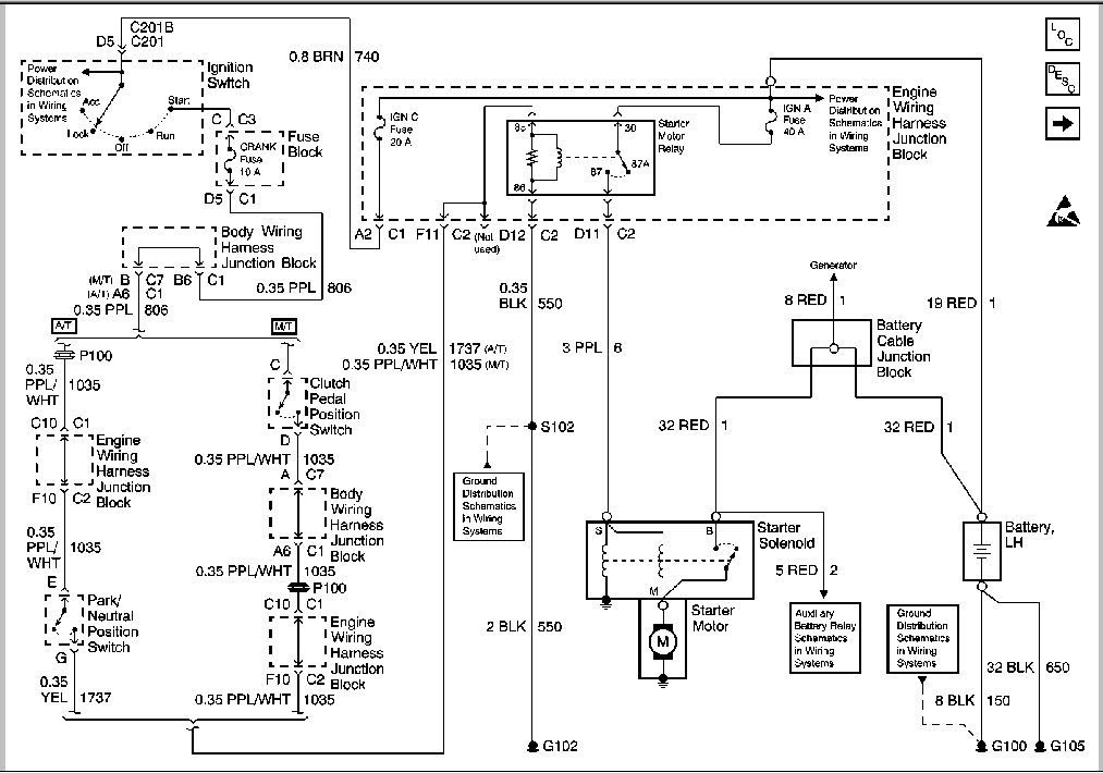 99 Chevy S10 Engine Diagram