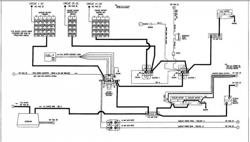 1987 Winnebago Chieftain 31 Wiring Diagrams Volvo Fog Lights Wiring Diagram Dvi D Nescafe Cappu Jeanjaures37 Fr