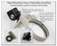 PJ1036: Flash Mounting Using a Tripod Mounting Ring Using a Slotted SetScrew