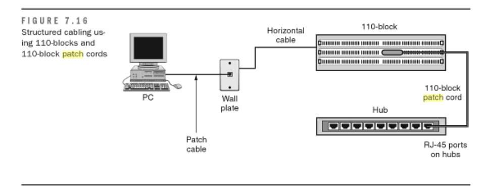 Voice Patch Panel Wiring Diagram Squirrel Cage Blower Wiring Diagram Duramaxxx Ikikik Jeanjaures37 Fr
