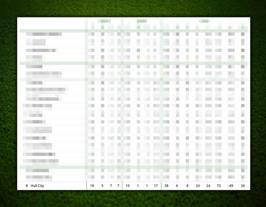 All about Premier league