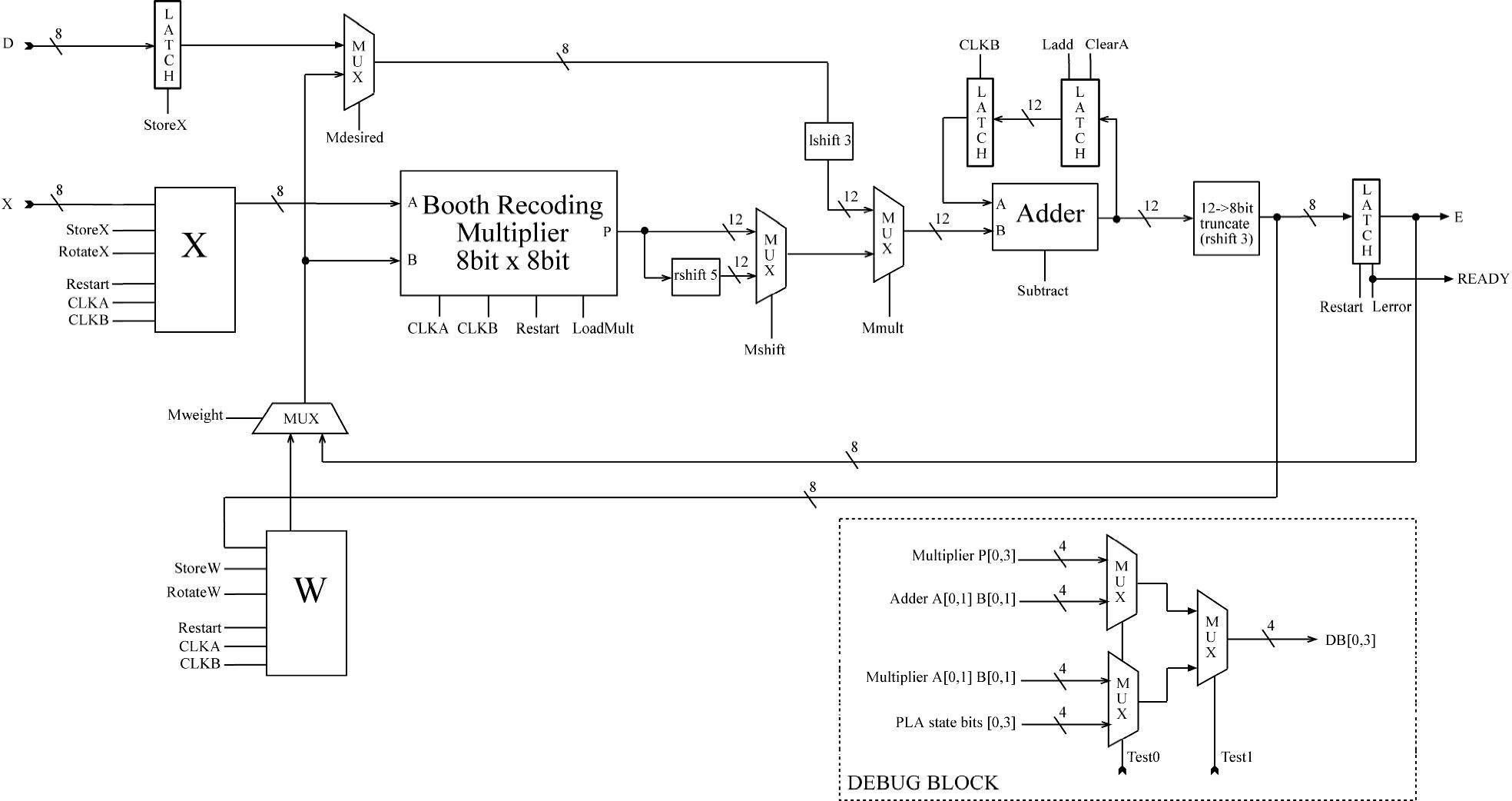 Diagram 2 Splement Logic Diagram Full Version Hd Quality Logic Diagram Trustmybest Trodat Printy 4921 Fr