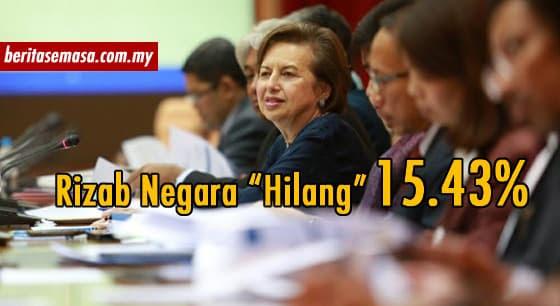 rizab antarabangsa malaysia