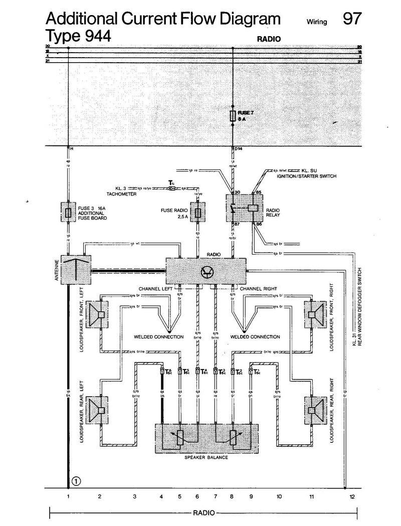 Porsche 911 85 Wiring Diagram Wiring Diagram Local D Local D Maceratadoc It