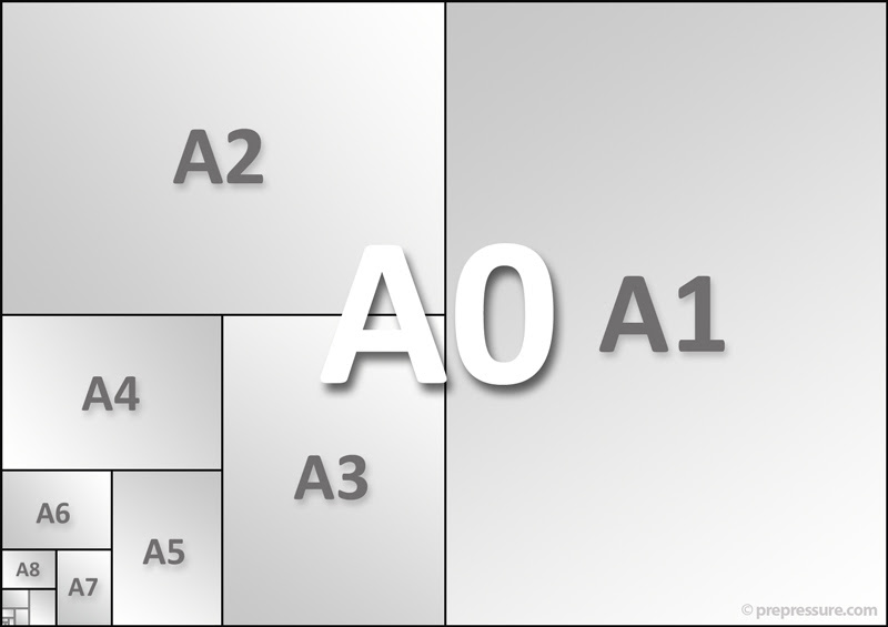 A0, A1, A2, A3, A4, A5, A6, A7 and A8