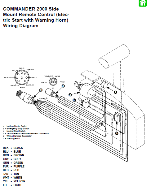 19 Beautiful Mercury Outboard Tachometer Wiring