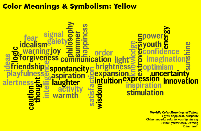 86 Meaning Of Yellow In Chinese Culture Chinese Of Yellow In