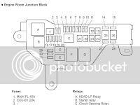 1999 Lexus Es 300 Fuse Box Diagram