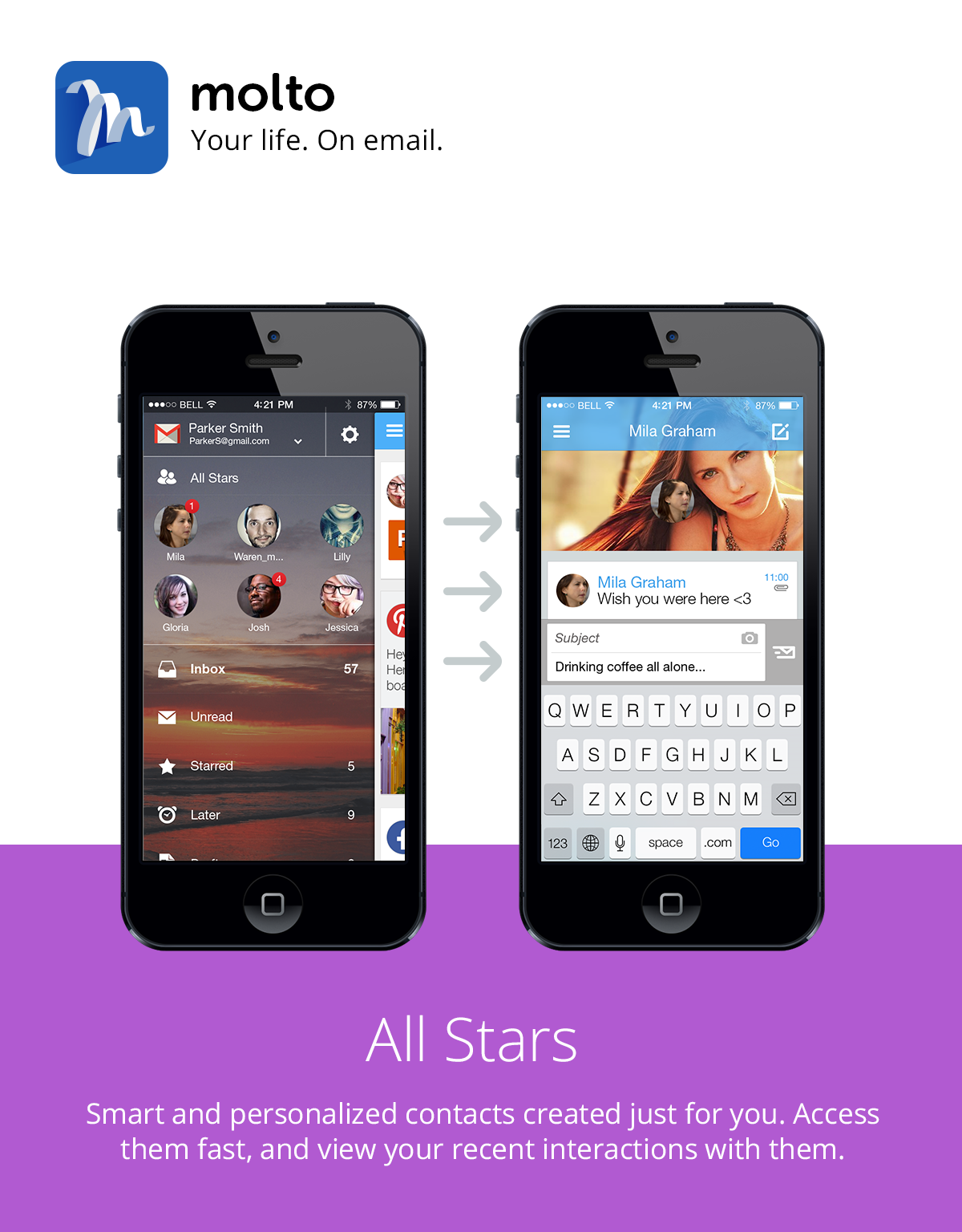 Molto-The New iPhone Email App by Perion Set to Give an ...
