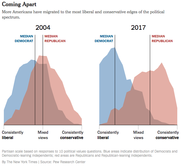 A sobering political graphic
