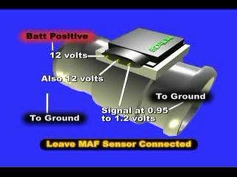 Il Meglio Di Potere Mass Air Flow Sensor Symptoms Zafira