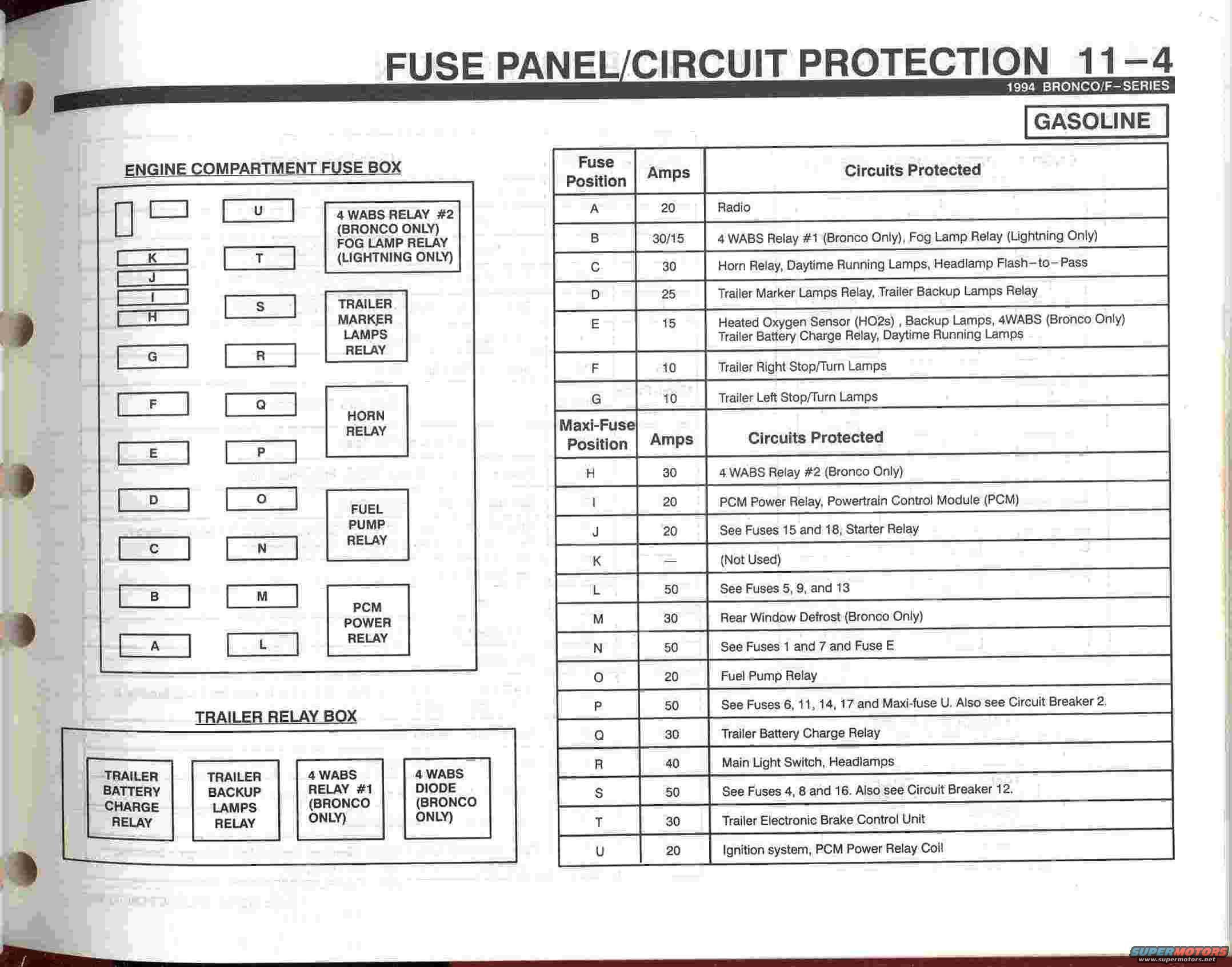 94 Bronco Fuse Box Wiring Diagram Enter Enter Lechicchedimammavale It