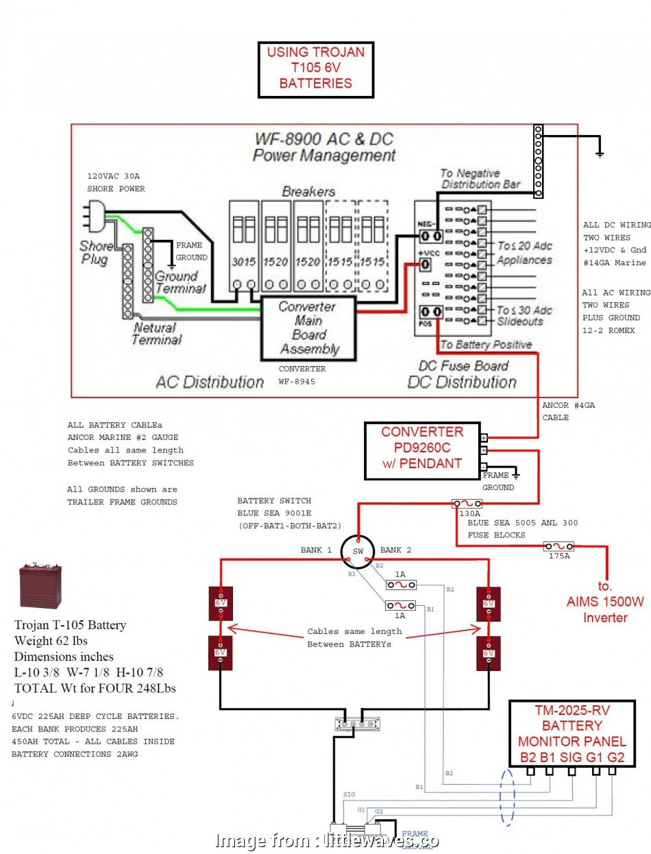 Ford Motor Wiring Color Code