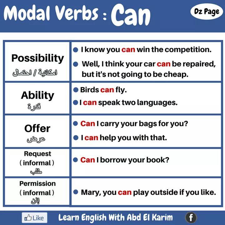 Modal Verbs CAN