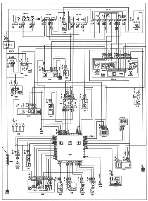 Fuse Box On Peugeot 307 Hdi | Wiring Diagram Database