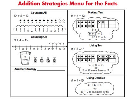 Addition Strategies Menu for the Facts1