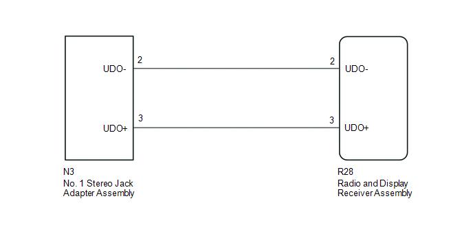 Toyotum Display Audio System Wiring Diagram