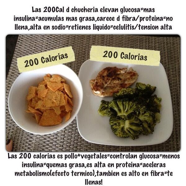 La calidad de la caloría