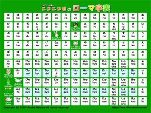 ローマ字表小文字大文字ニコニコブログ