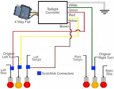 diagram schematic: boat trailer lights easy understand change  diagram schematic - blogger