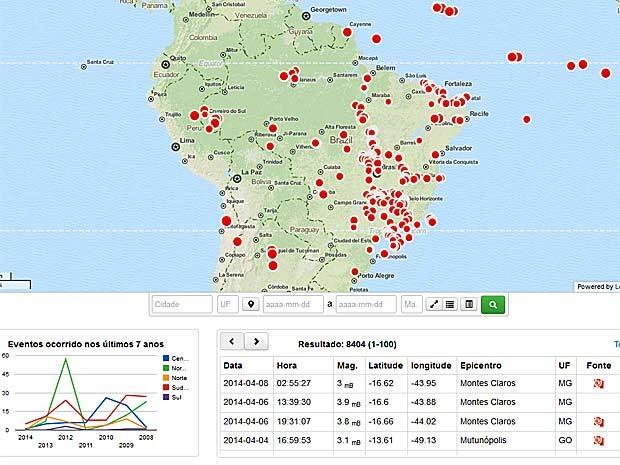 Mapa mostra registro de terremotos no Brasil; cada ponto vermelho indica um tremor (Foto: Reprodução)