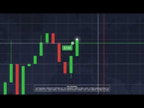 Iq option forex starts higher then clicked