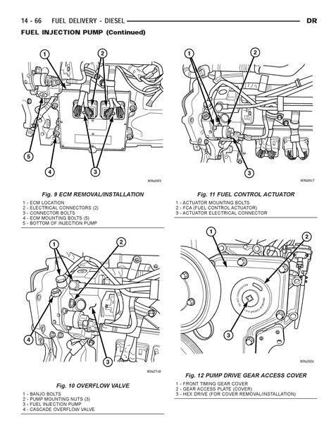 Dodge Cummins CP3 installation - Diesel Truck Parts