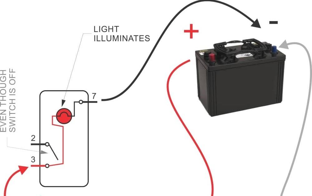 19 Elegant Rule Bilge Pump Wiring Diagram
