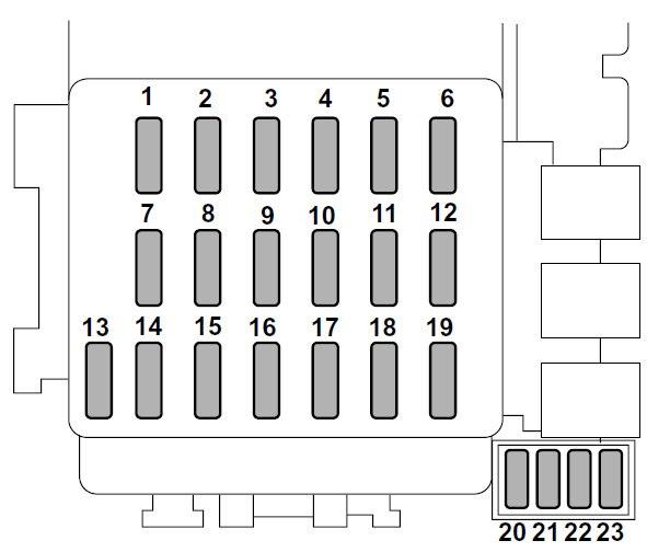 subaru forester 2012 fuse box location image 7