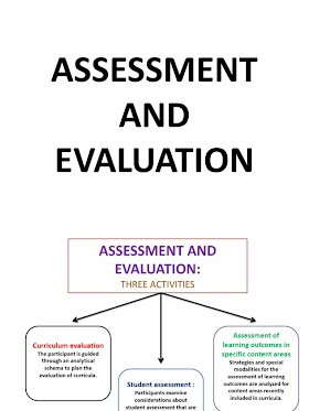 Student's assessment and curriculum evaluation