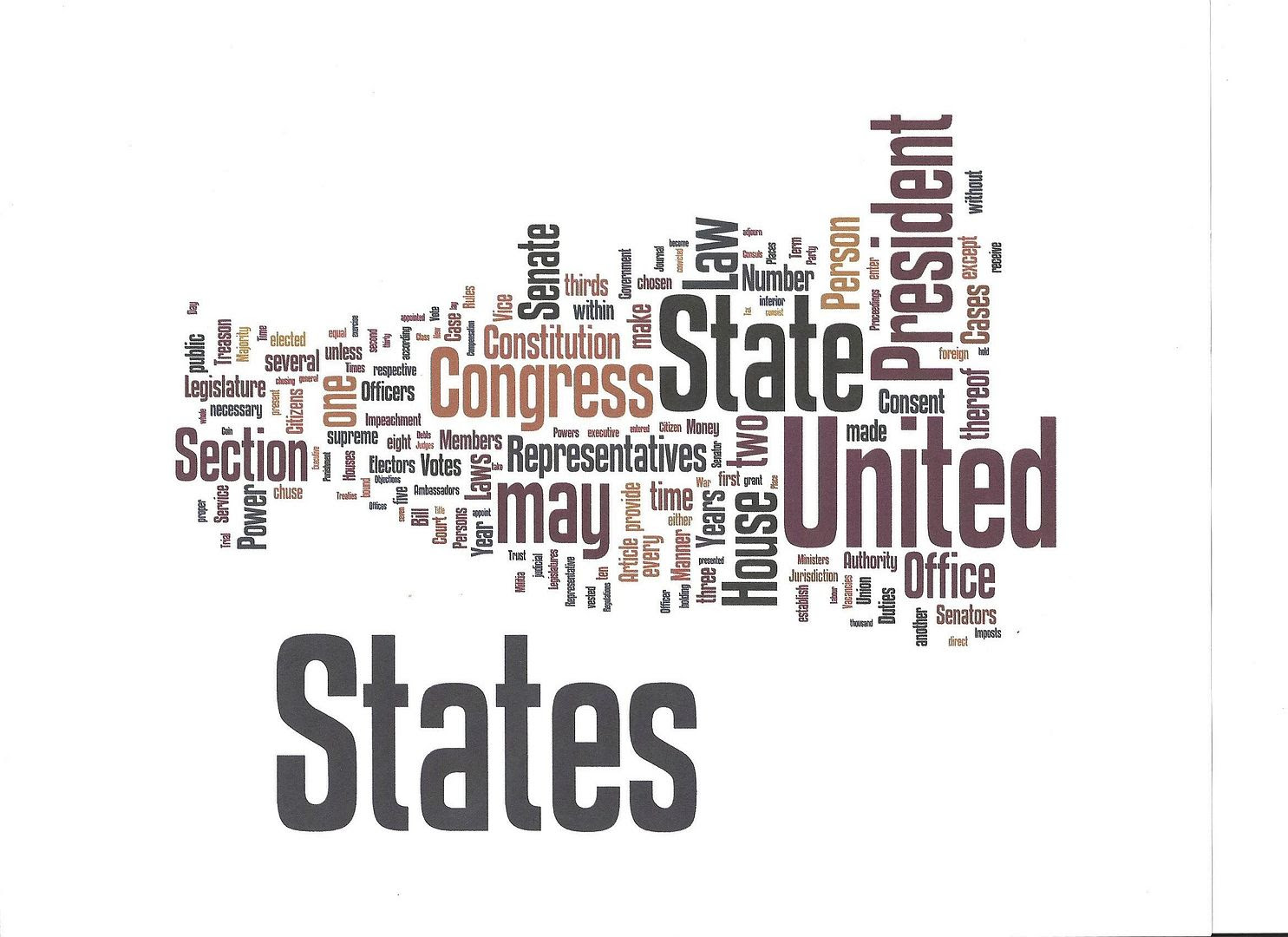 A wordle created using the words of the US Constitution