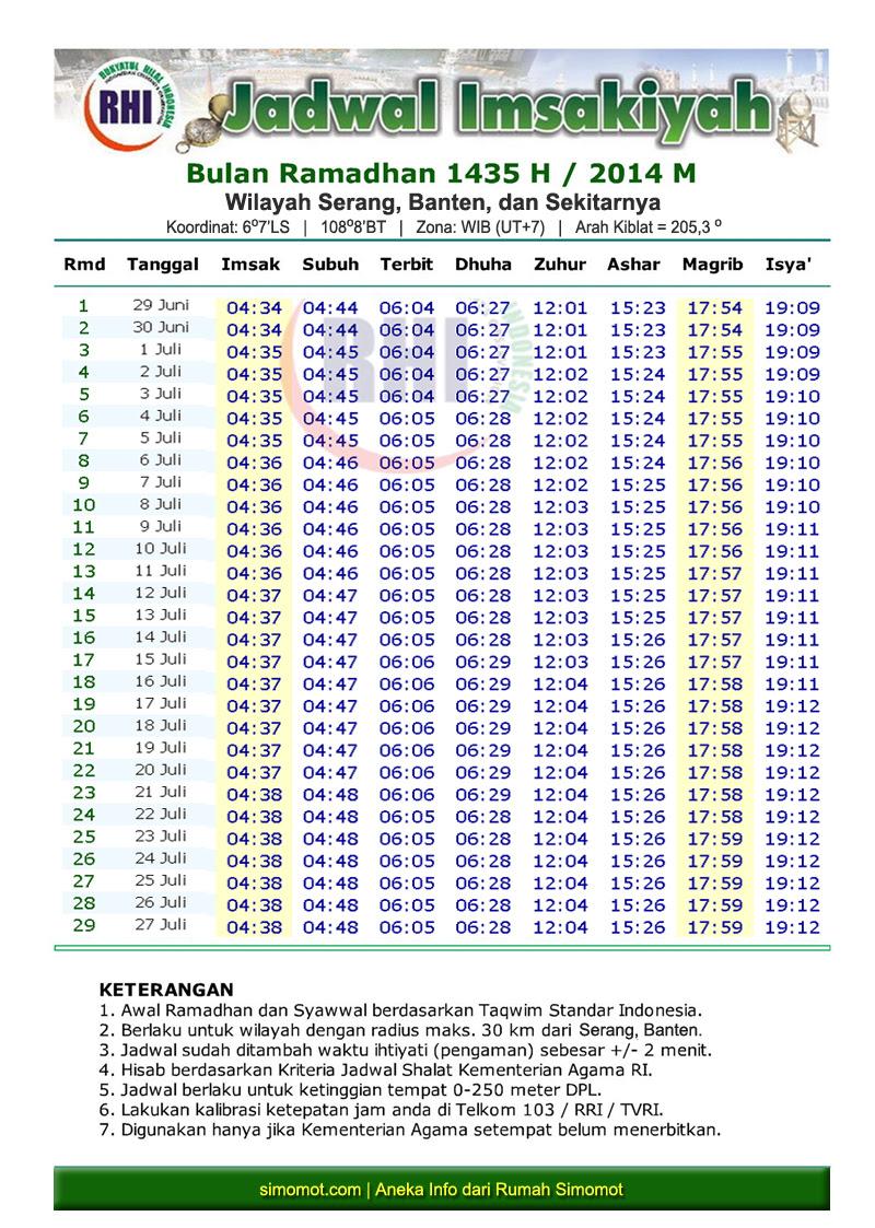 Jadwal Imsakiyah Ramadhan Bandung Barat 2019 - Contoh Itu