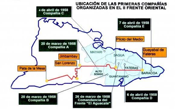 7-Mapa-de-las-Compañias-1-580x361