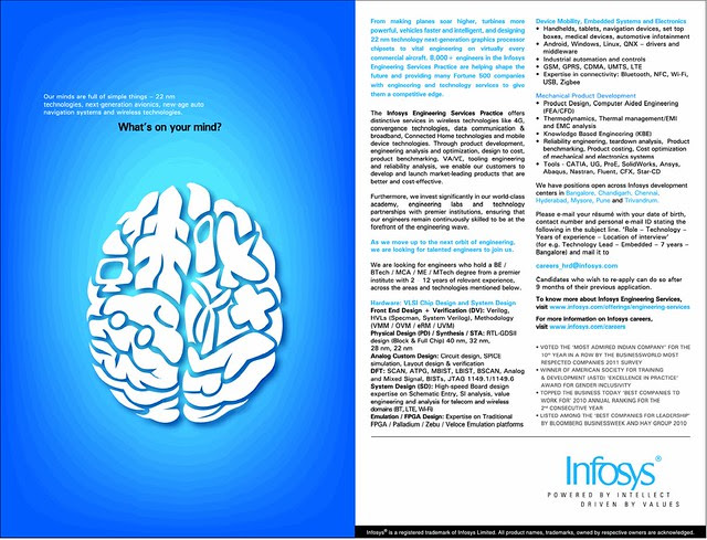 """what's on your mind?,"" Infosys (20-7-2011)"