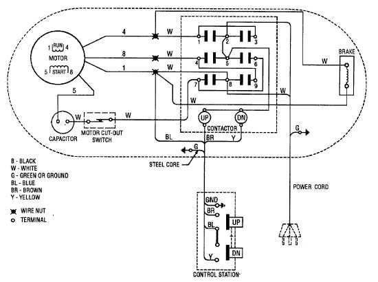 29 pittsburgh electric hoist wiring diagram