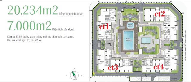 Mặt bằng tổng thể dự án Eco-Green City